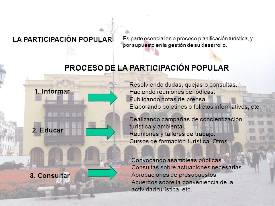 PROCESO DE LA PARTICIPACIÓN POPULAR