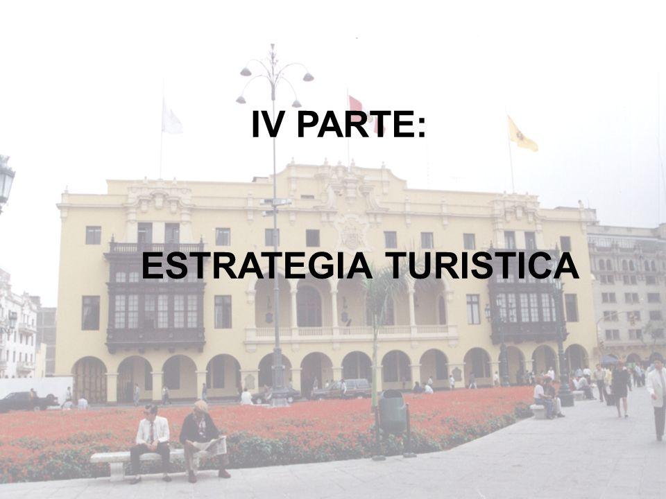 IV PARTE: ESTRATEGIA TURISTICA