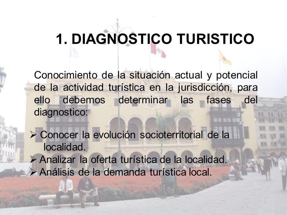 1. DIAGNOSTICO TURISTICO
