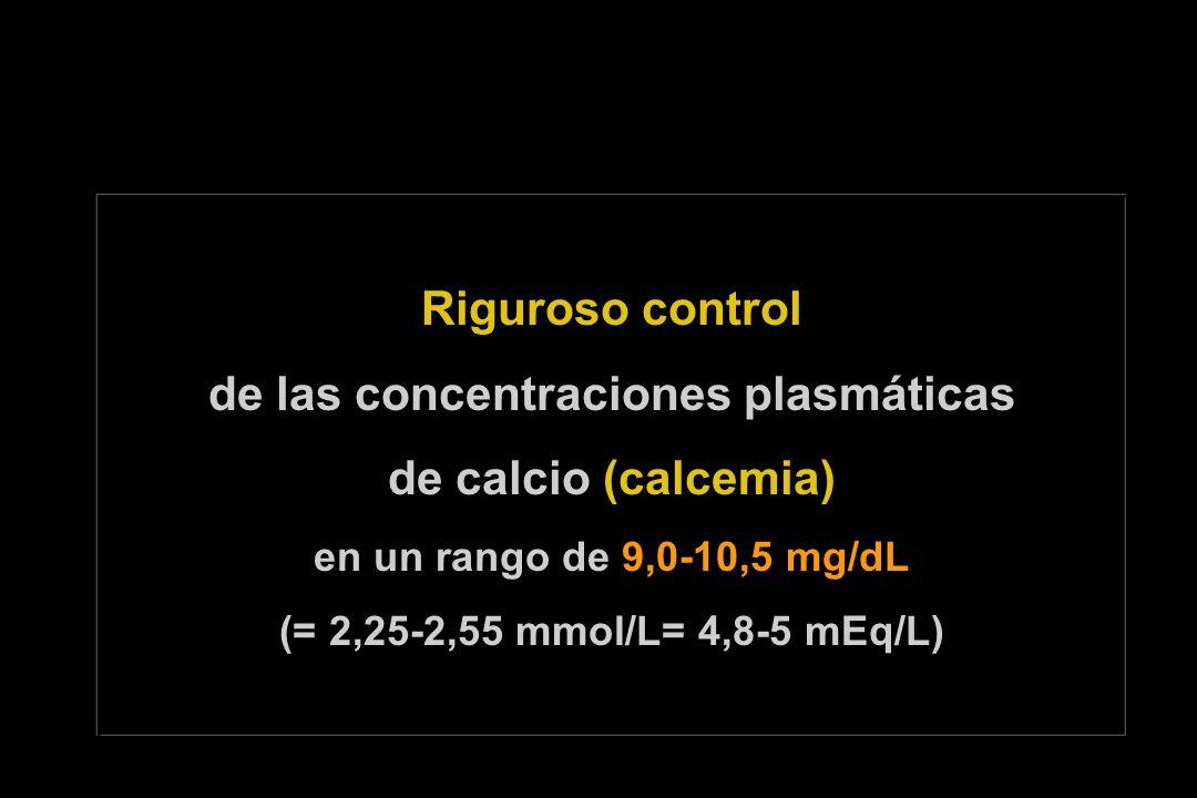 de las concentraciones plasmáticas