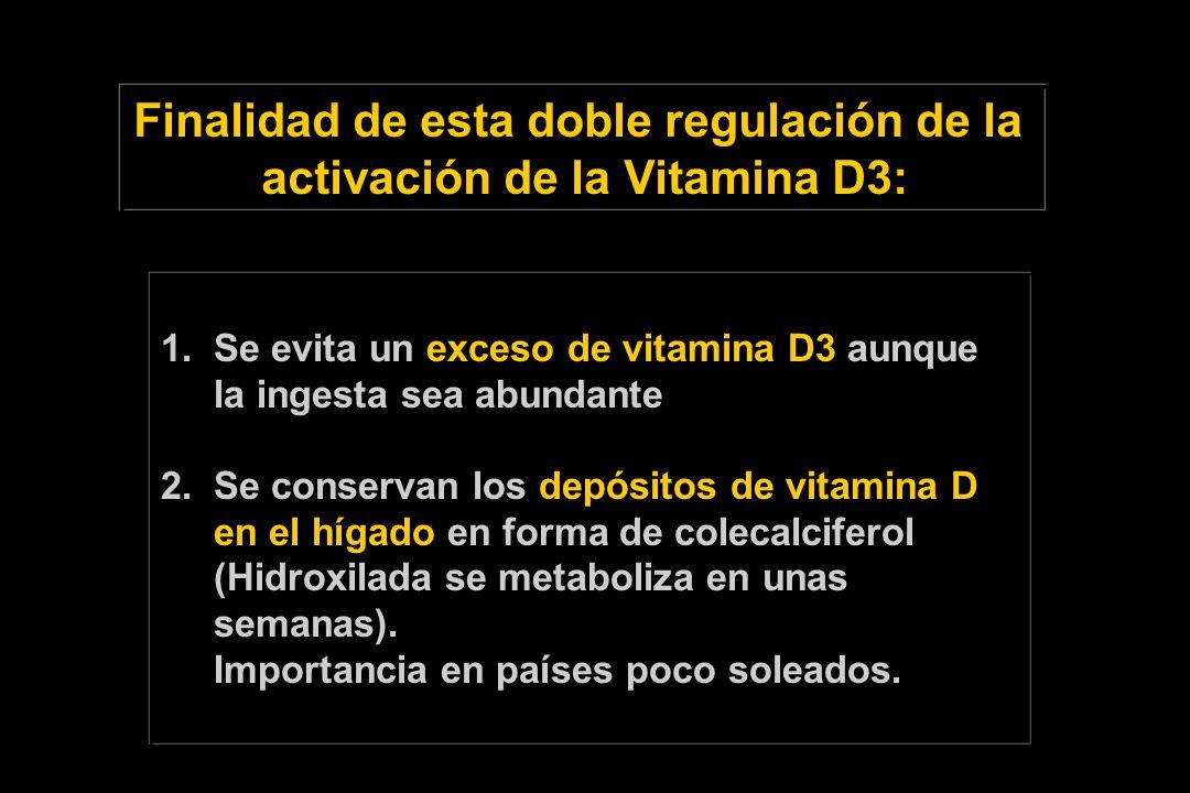 Finalidad de esta doble regulación de la activación de la Vitamina D3: