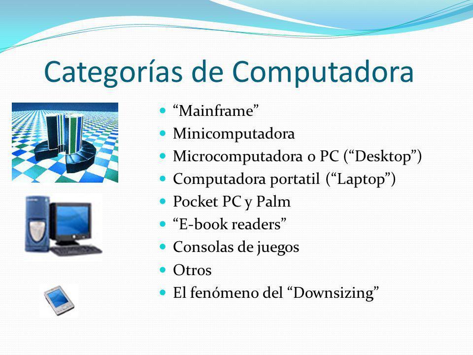 Categorías de Computadora