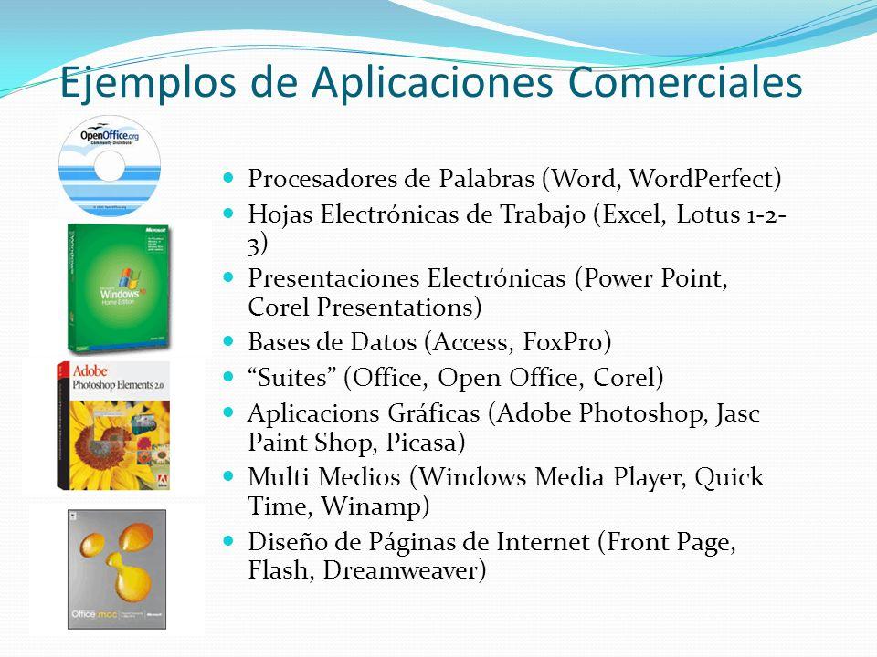 Ejemplos de Aplicaciones Comerciales