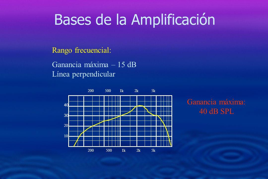 Ganancia máxima: 40 dB SPL
