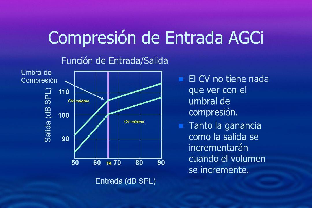 Compresión de Entrada AGCi