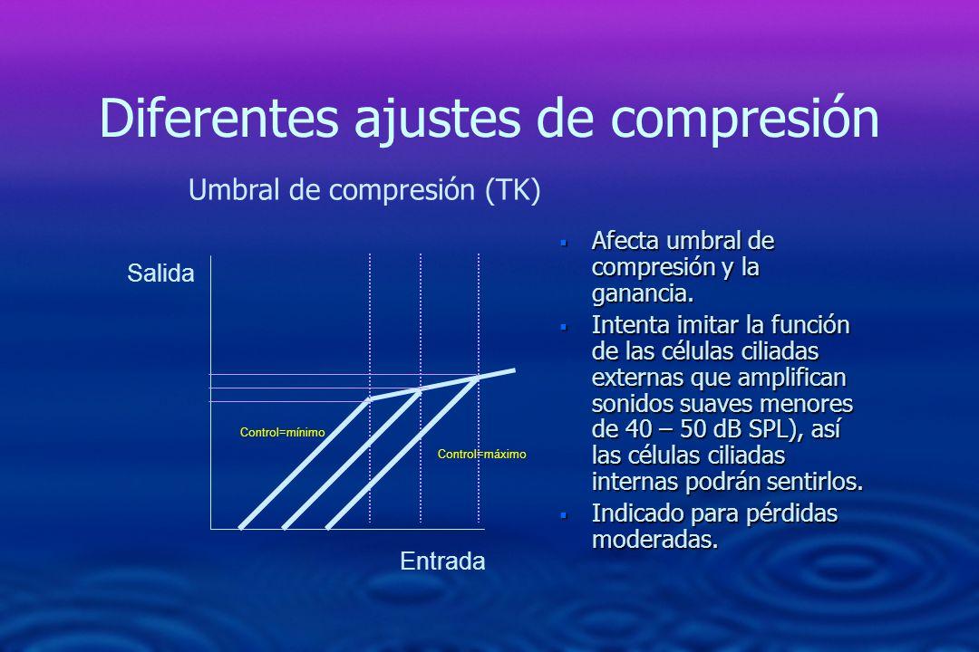 Diferentes ajustes de compresión