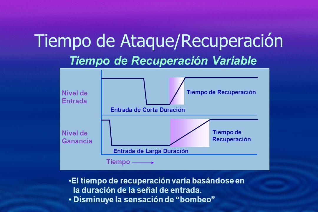 Tiempo de Ataque/Recuperación