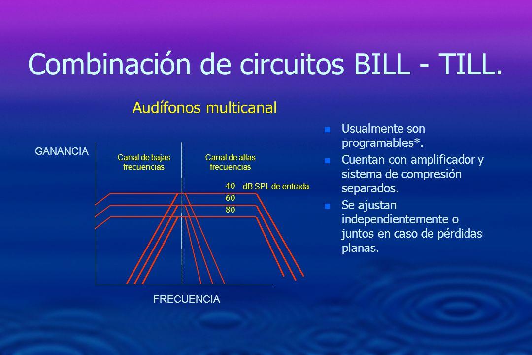 Combinación de circuitos BILL - TILL.