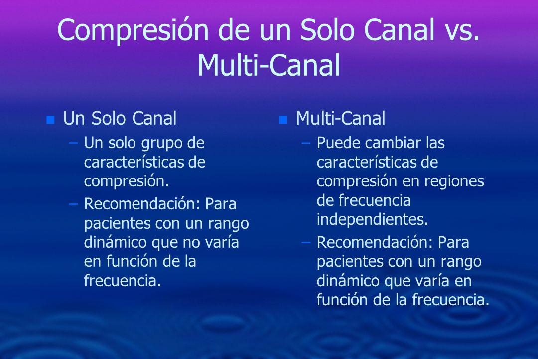 Compresión de un Solo Canal vs. Multi-Canal
