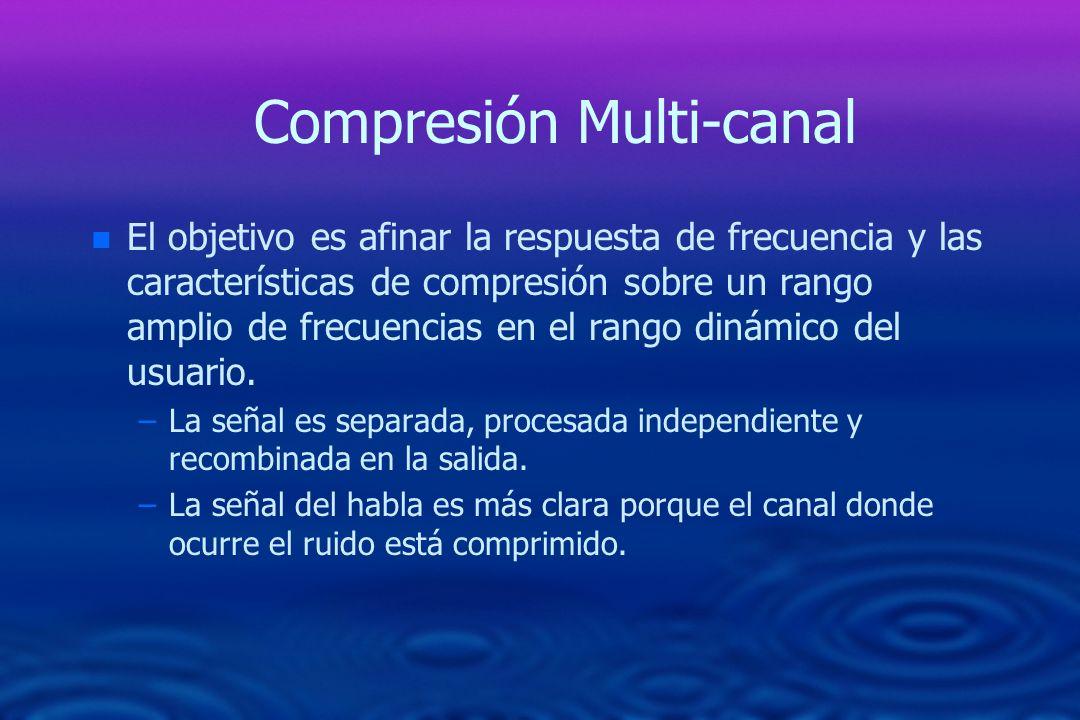 Compresión Multi-canal