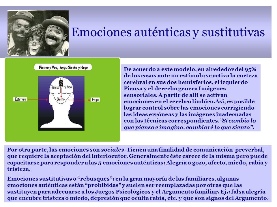 Emociones auténticas y sustitutivas