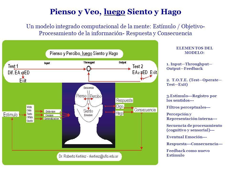 Pienso y Veo, luego Siento y Hago Un modelo integrado computacional de la mente: Estímulo / Objetivo- Procesamiento de la información- Respuesta y Consecuencia