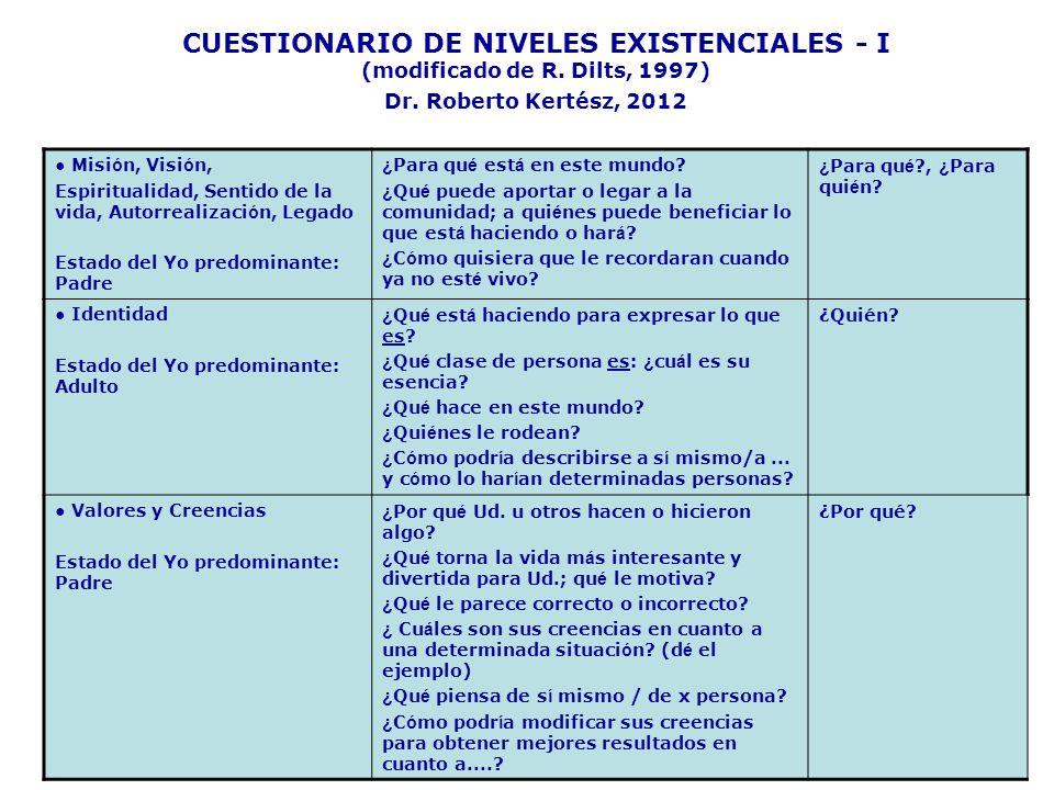 CUESTIONARIO DE NIVELES EXISTENCIALES - I (modificado de R