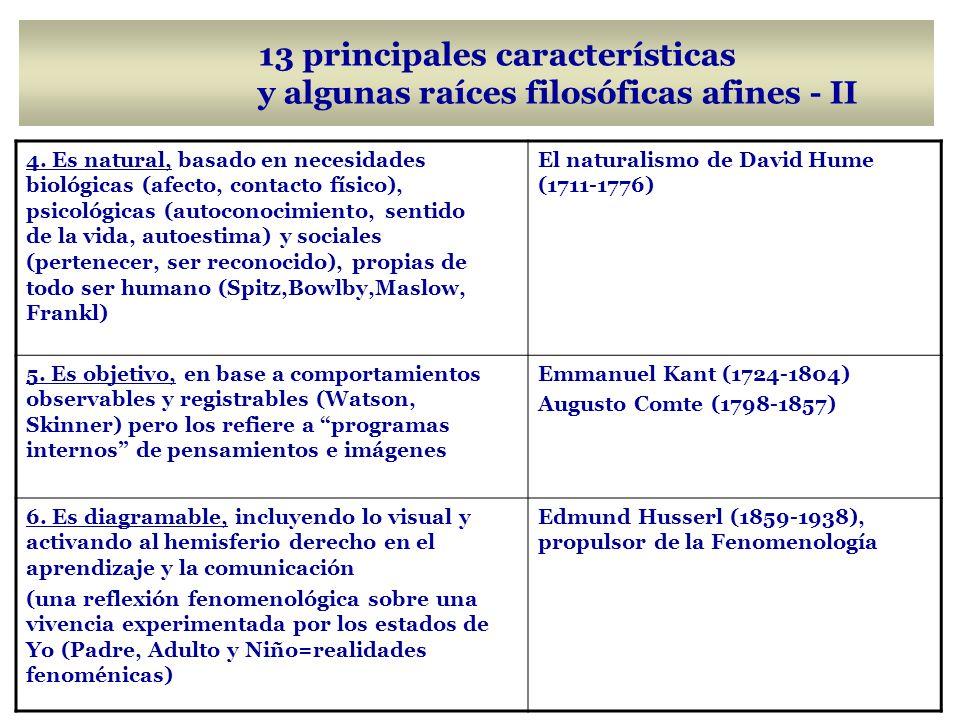 13 principales características y algunas raíces filosóficas afines - II