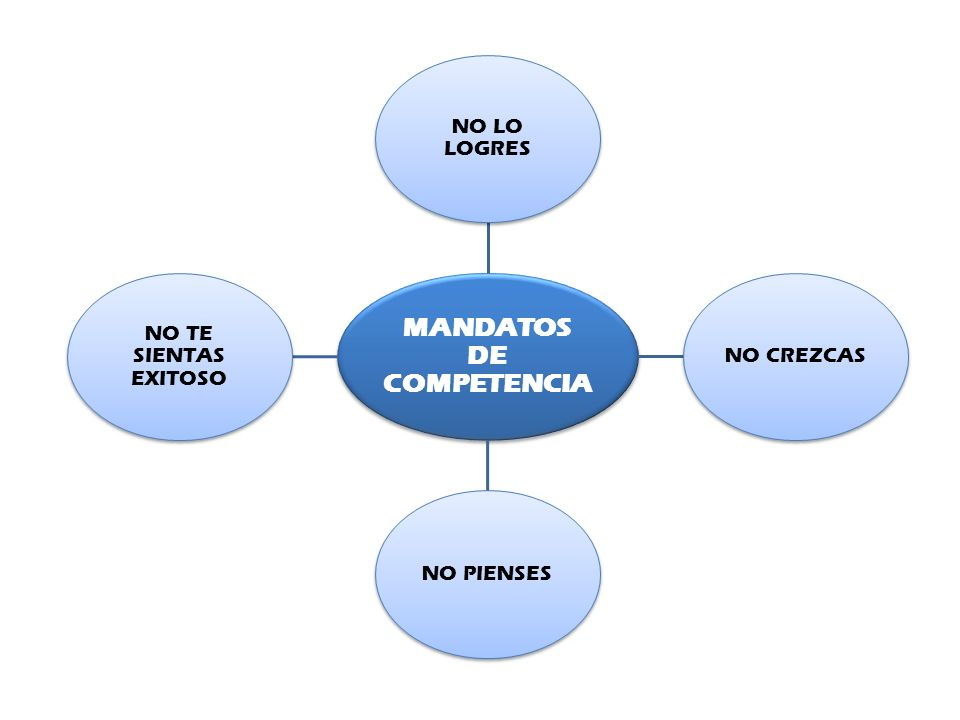 MANDATOS DE COMPETENCIA