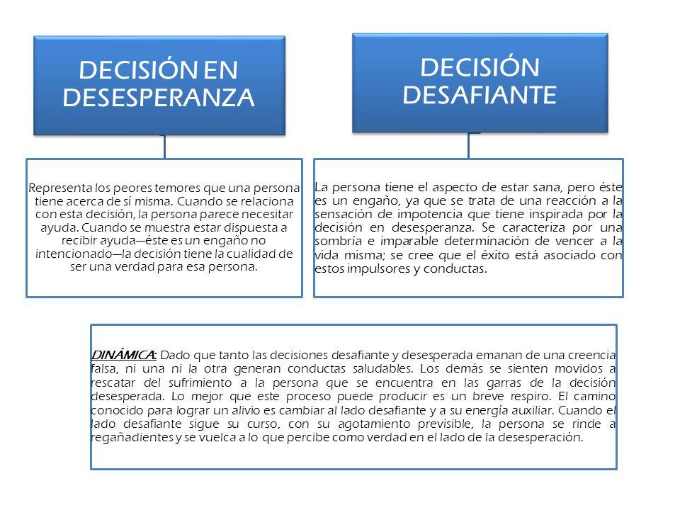 DECISIÓN EN DESESPERANZA