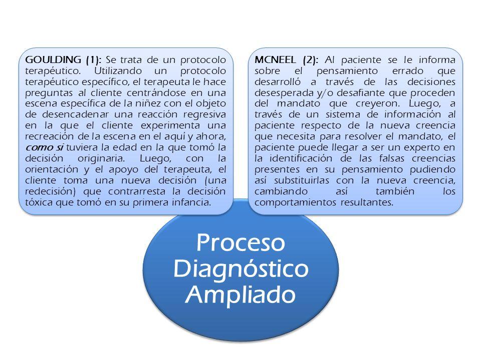 Proceso Diagnóstico Ampliado
