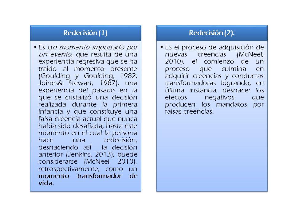 Redecisión (1)