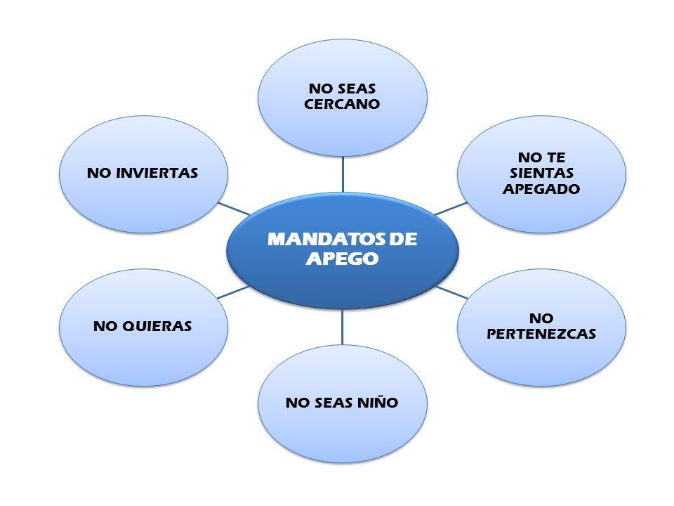 MANDATOS DE APEGO NO SEAS CERCANO NO TE SIENTAS APEGADO NO PERTENEZCAS