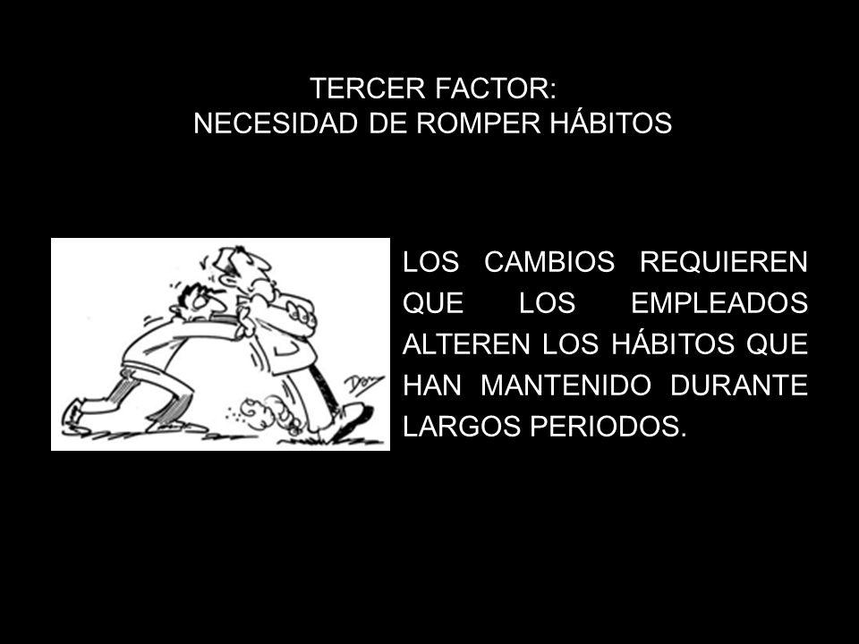 NECESIDAD DE ROMPER HÁBITOS