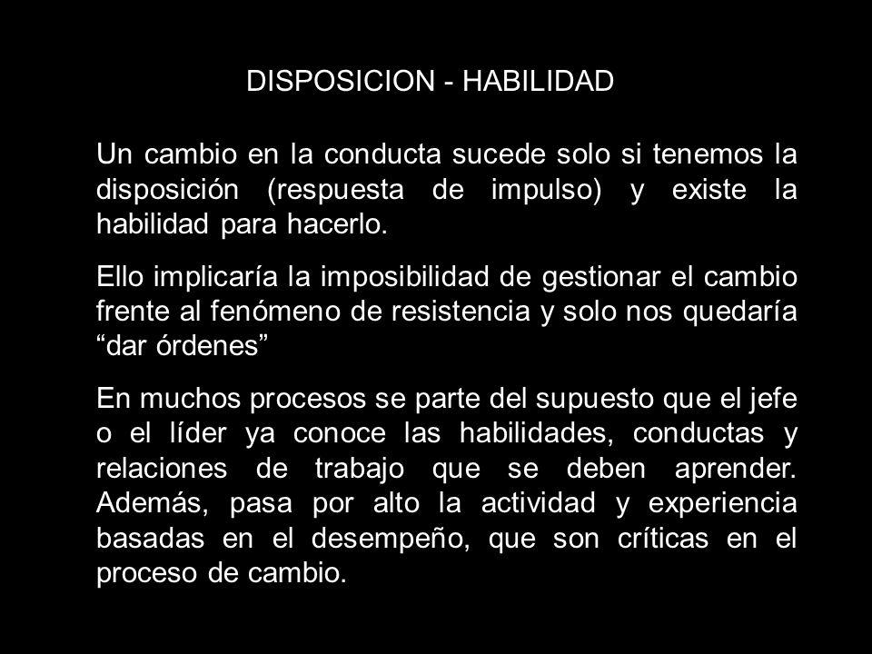 DISPOSICION - HABILIDAD