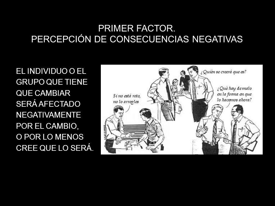 PERCEPCIÓN DE CONSECUENCIAS NEGATIVAS