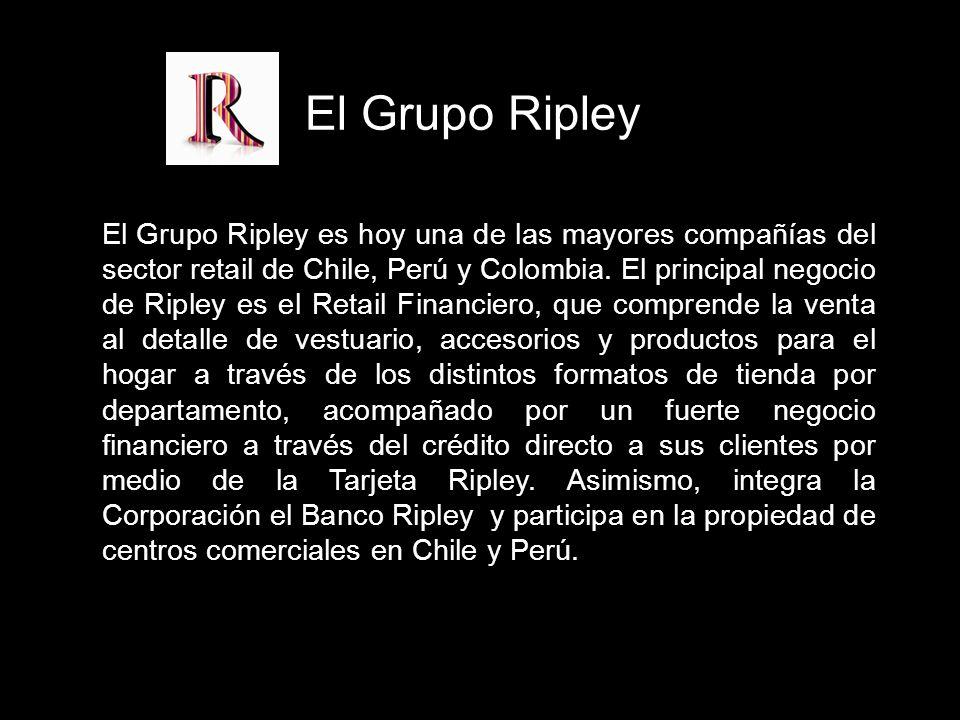 El Grupo Ripley