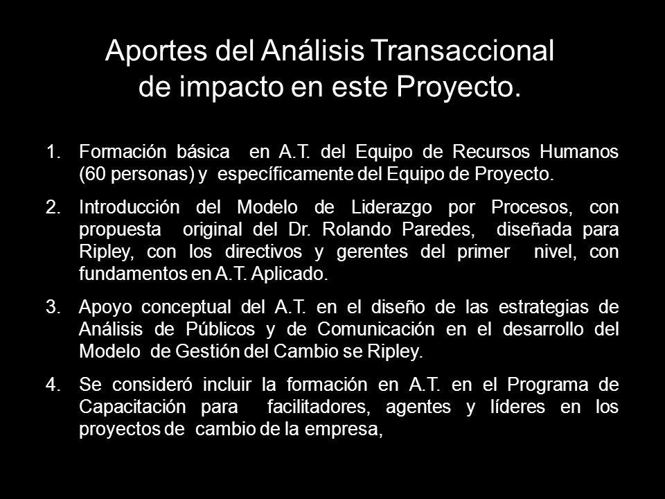 Aportes del Análisis Transaccional de impacto en este Proyecto.