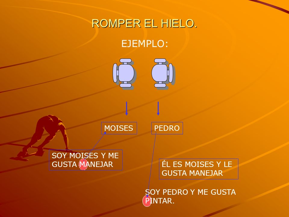 ROMPER EL HIELO. EJEMPLO: MOISES PEDRO SOY MOISES Y ME GUSTA MANEJAR