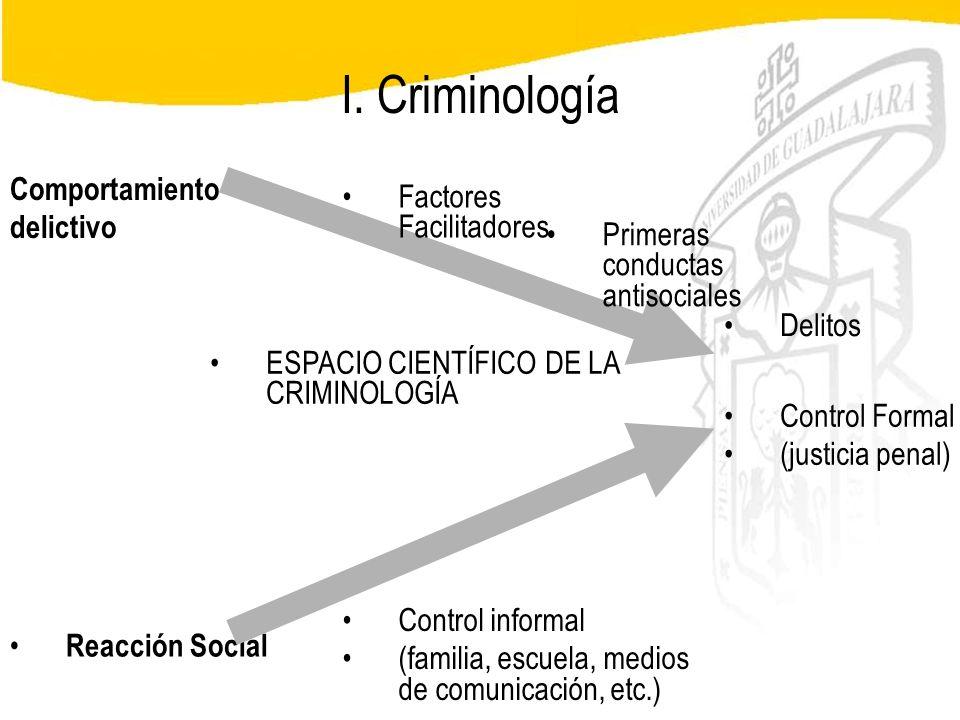 I. Criminología Comportamiento Factores Facilitadores delictivo