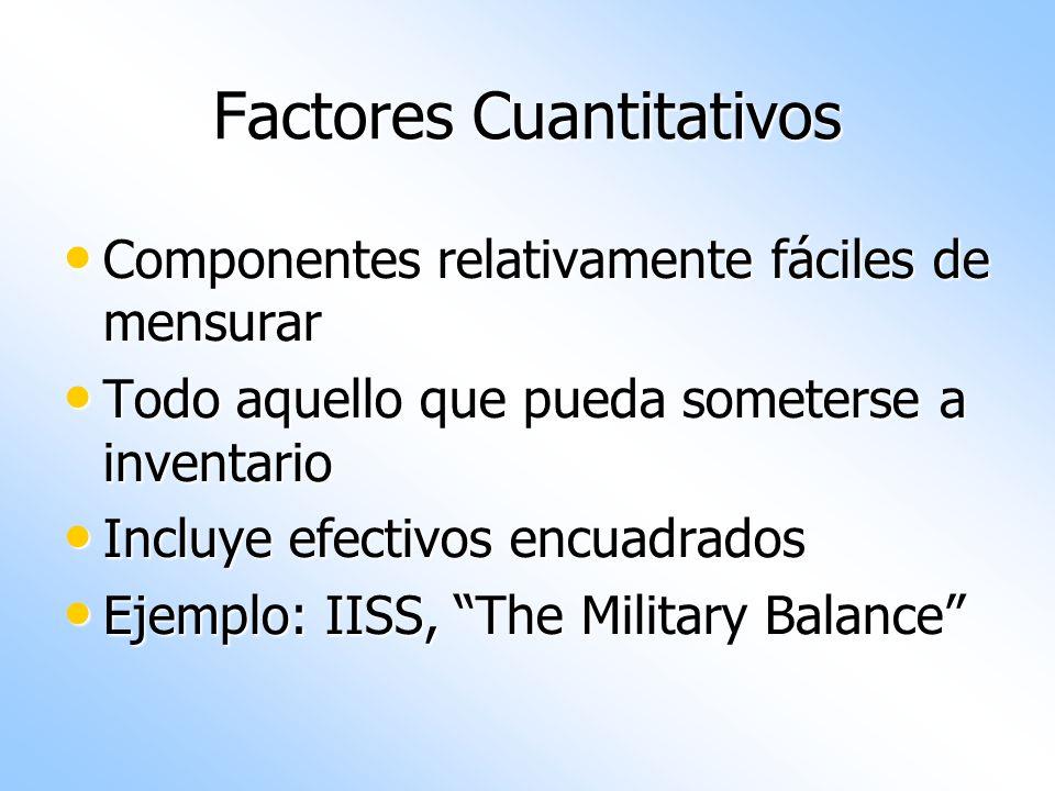 Factores Cuantitativos