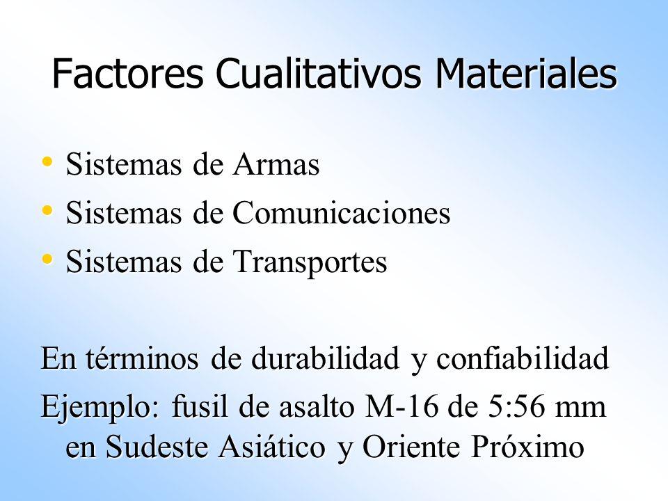 Factores Cualitativos Materiales