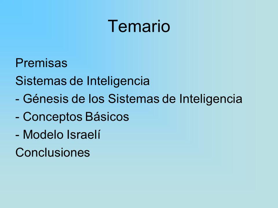 Temario Premisas Sistemas de Inteligencia
