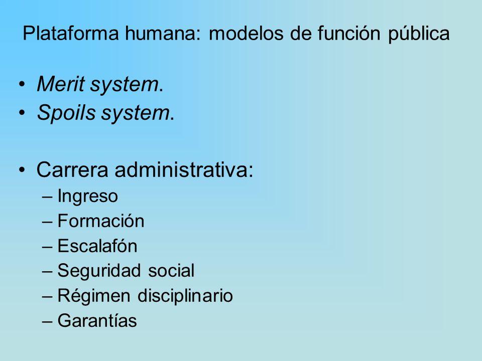 Plataforma humana: modelos de función pública