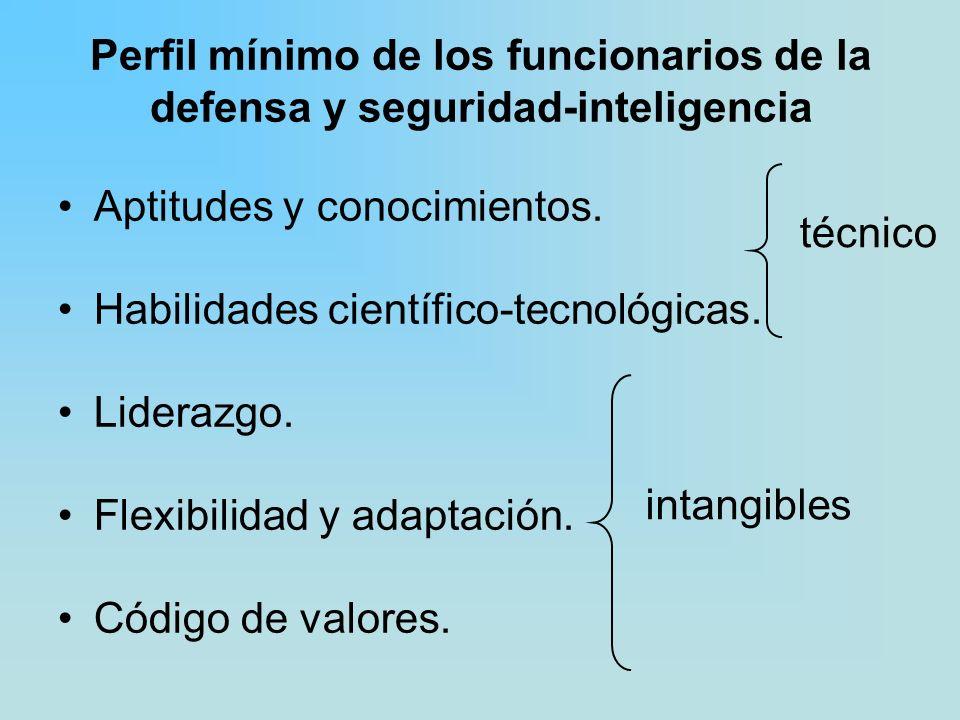 Perfil mínimo de los funcionarios de la defensa y seguridad-inteligencia