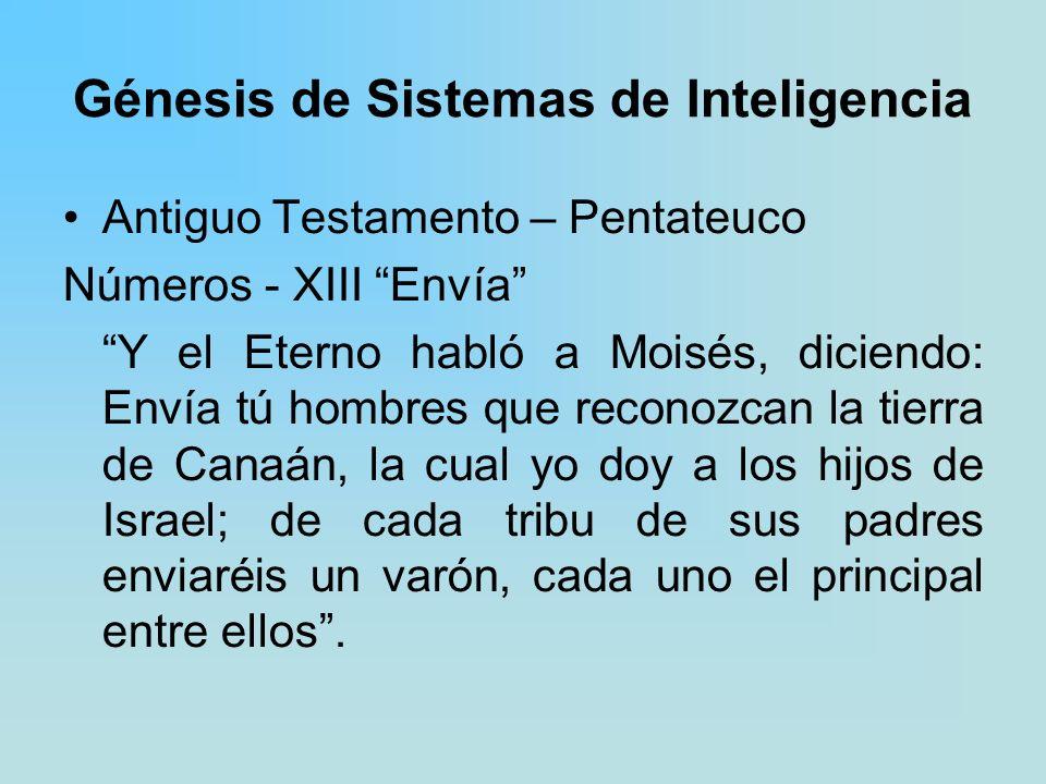 Génesis de Sistemas de Inteligencia