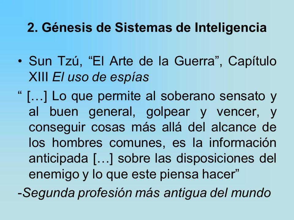2. Génesis de Sistemas de Inteligencia
