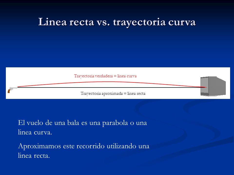 Linea recta vs. trayectoria curva