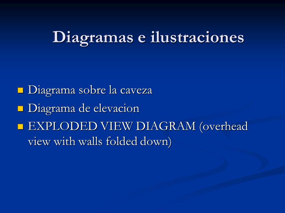 Diagramas e ilustraciones