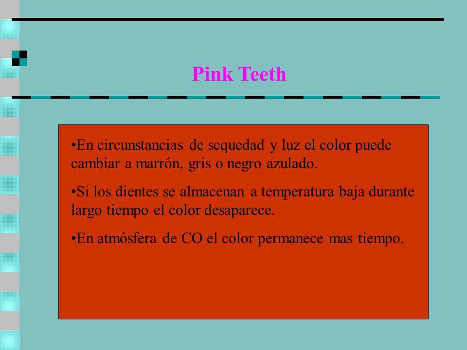 Pink TeethEn circunstancias de sequedad y luz el color puede cambiar a marrón, gris o negro azulado.