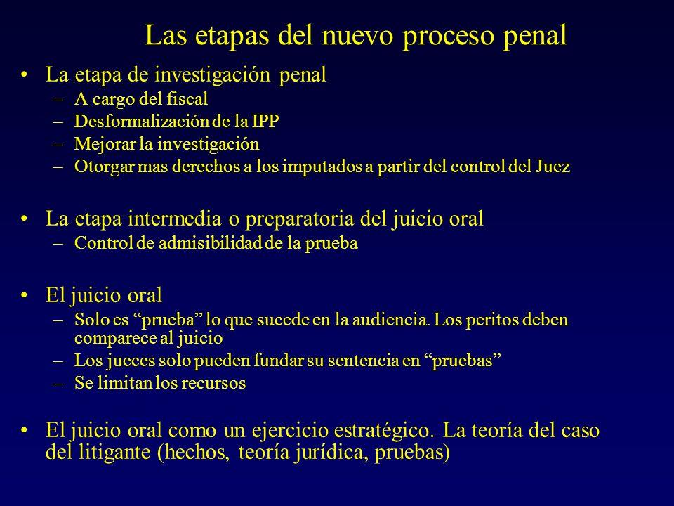 Las etapas del nuevo proceso penal