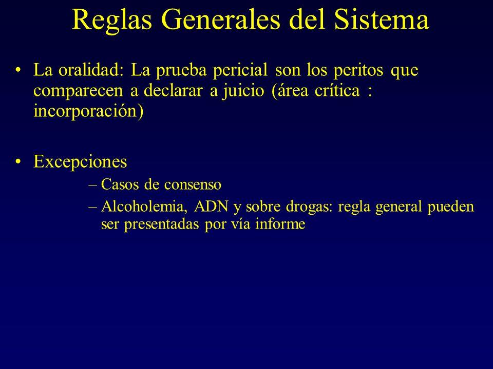 Reglas Generales del Sistema