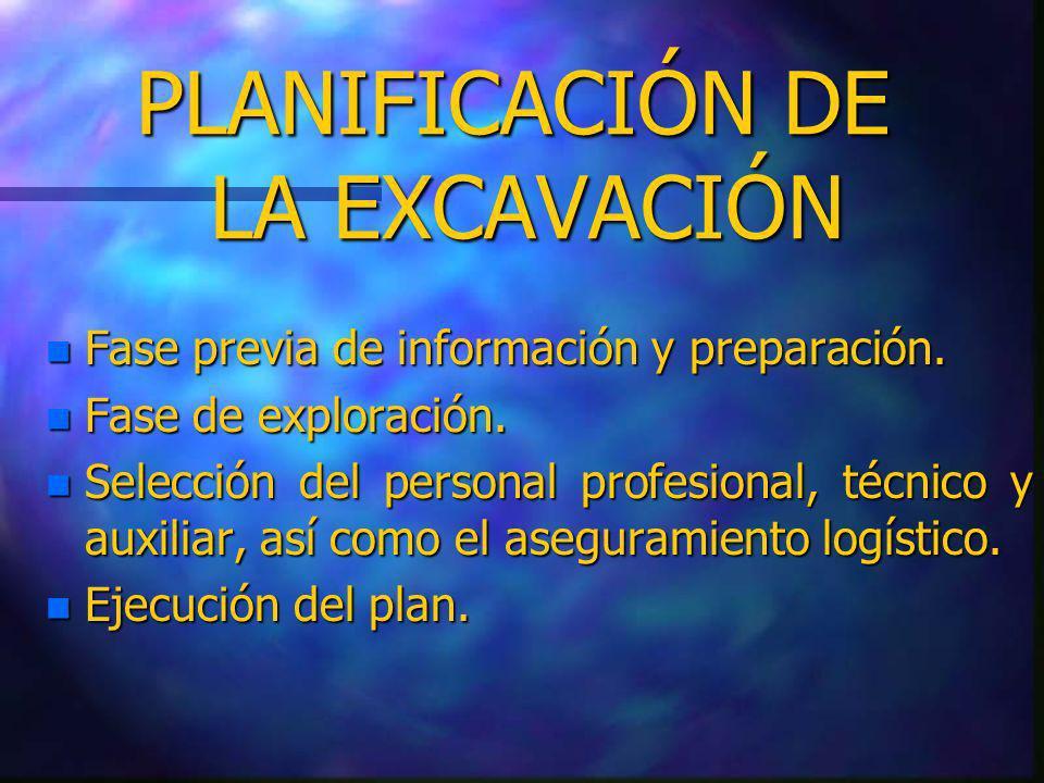 PLANIFICACIÓN DE LA EXCAVACIÓN