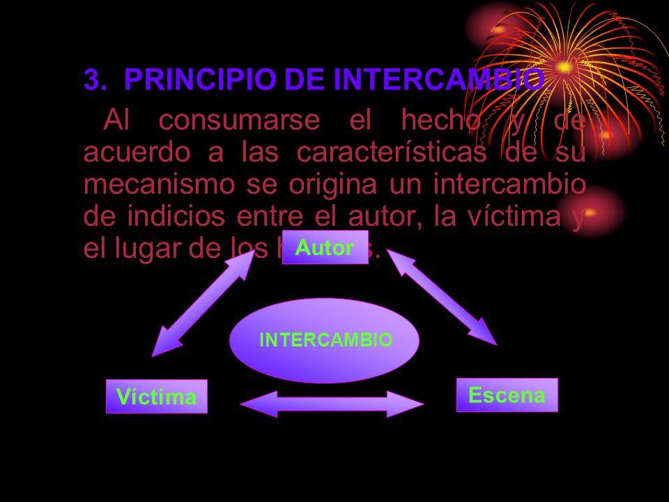 3. PRINCIPIO DE INTERCAMBIO.