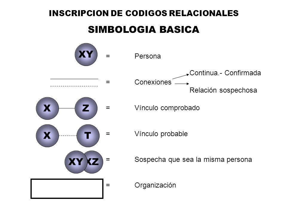 INSCRIPCION DE CODIGOS RELACIONALES