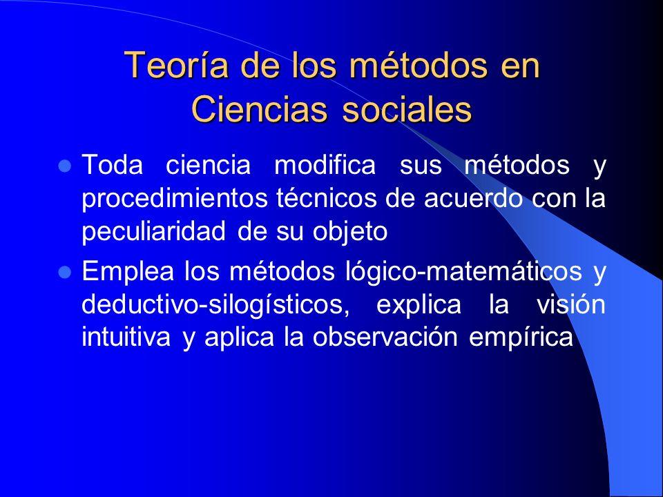 Teoría de los métodos en Ciencias sociales