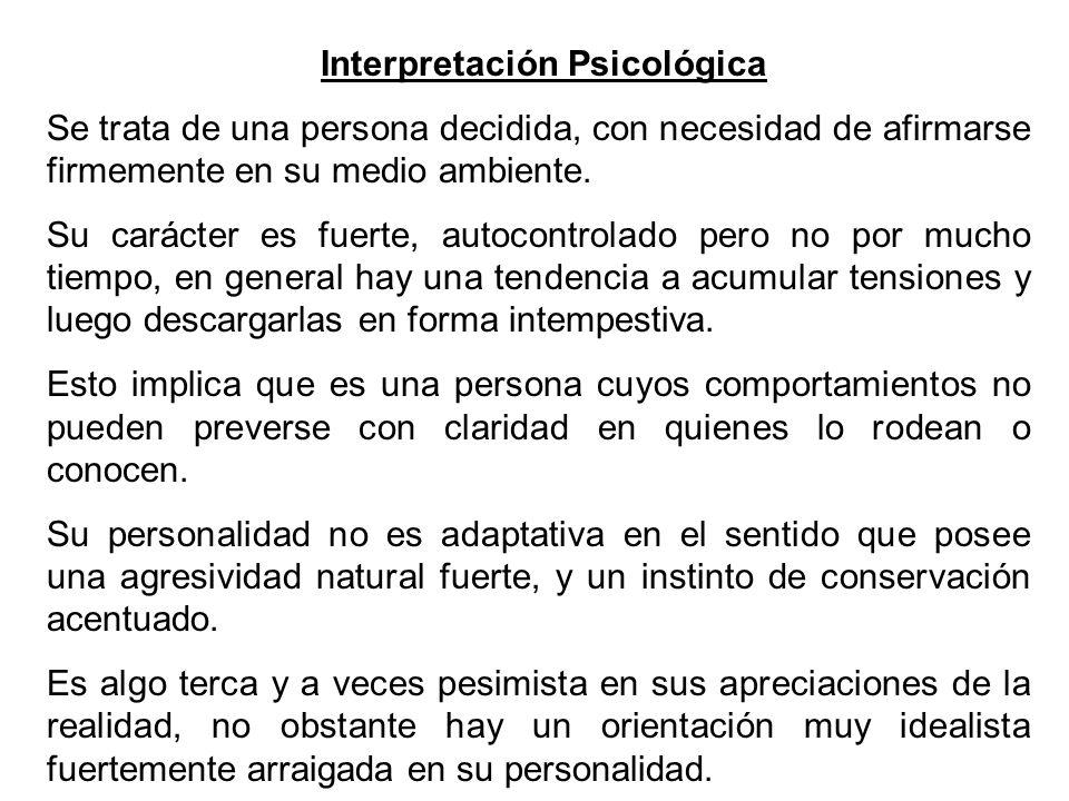 Interpretación Psicológica