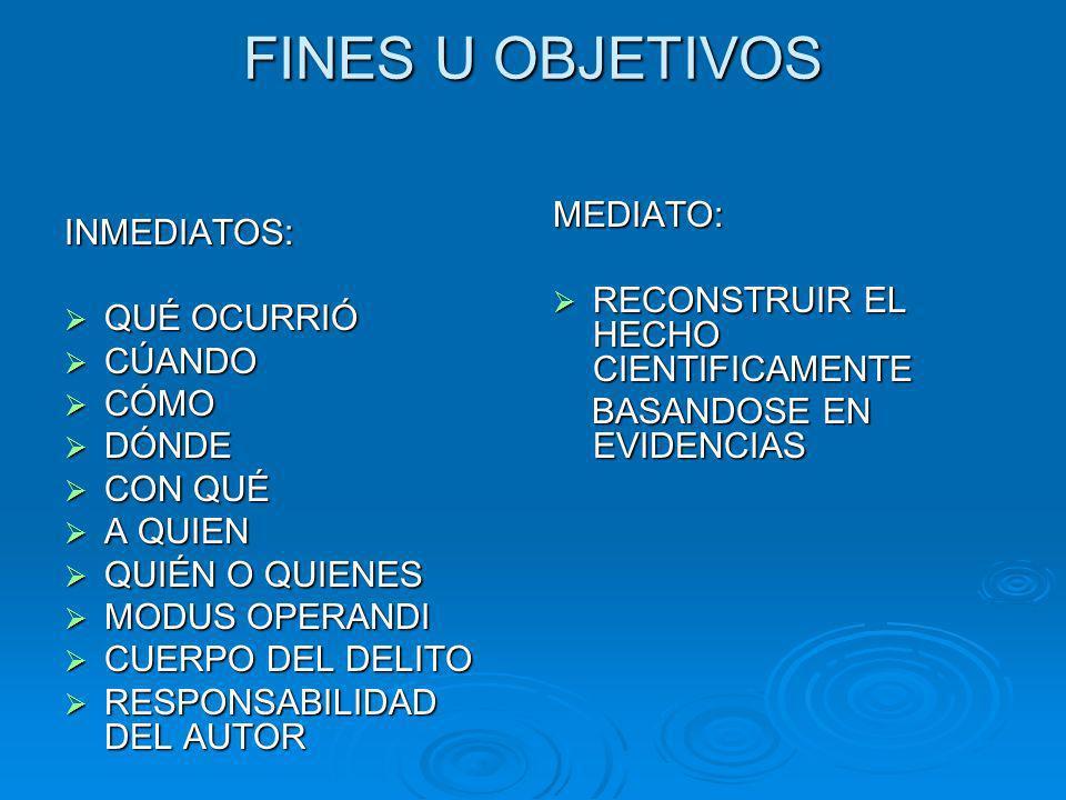 FINES U OBJETIVOS MEDIATO: INMEDIATOS: