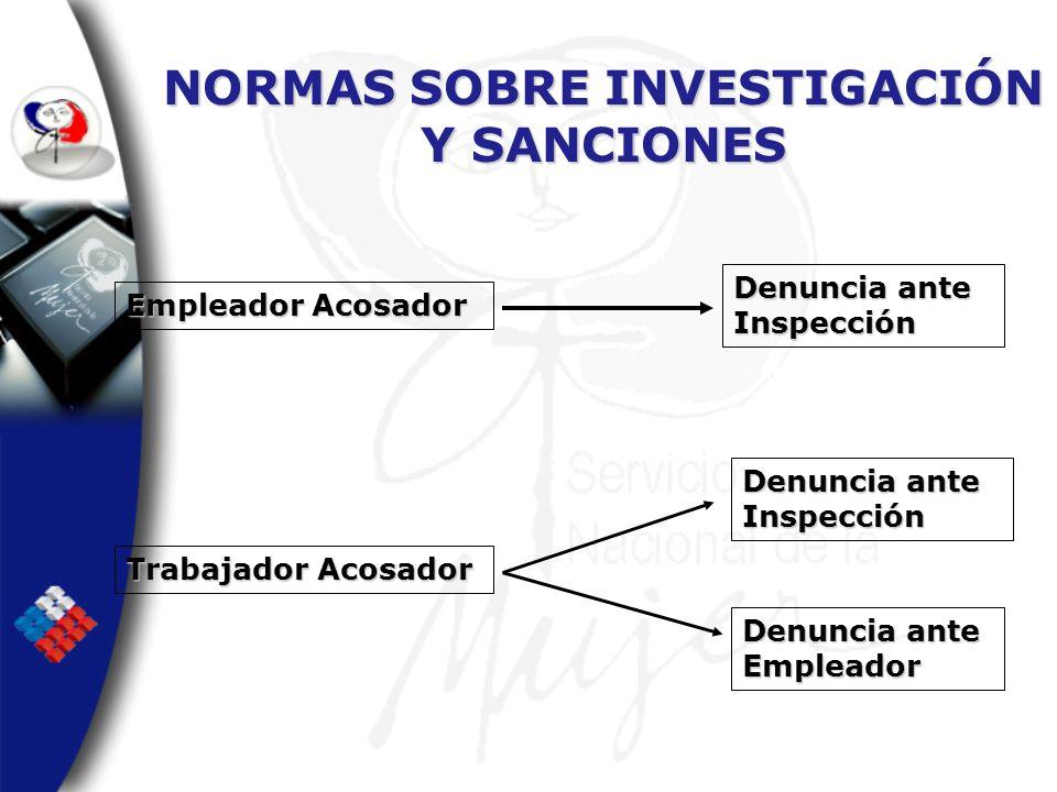 NORMAS SOBRE INVESTIGACIÓN Y SANCIONES