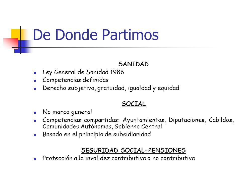 SEGURIDAD SOCIAL-PENSIONES